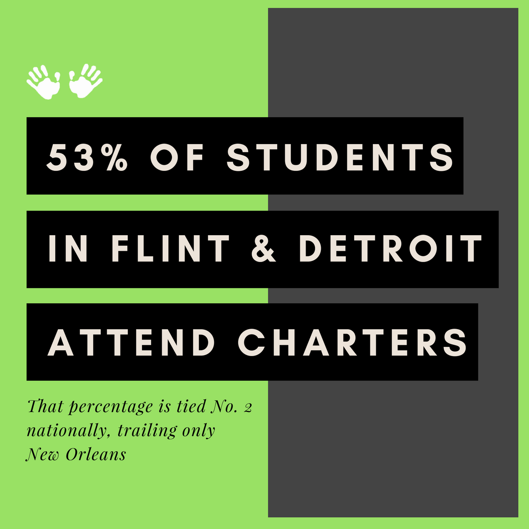 fact-53-percent-detroit.png