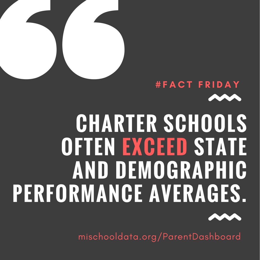 fact-friday-performance-2-2.png