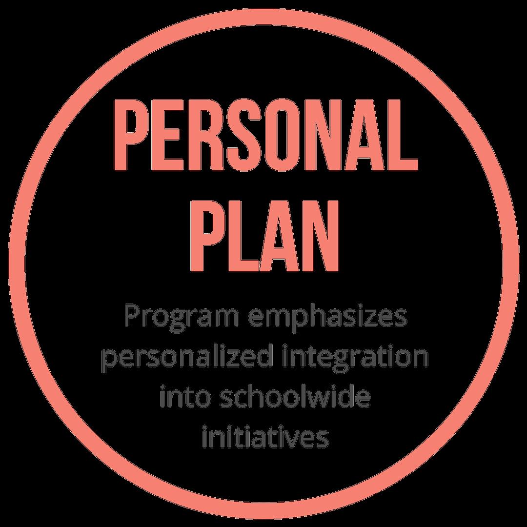 personal plan.png